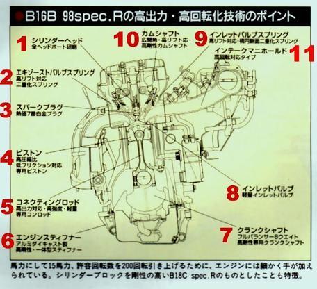 B16B98R.jpg
